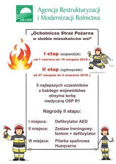 konkurs dla OSP pod hasłem - Ochotnicza Straż Pożarna wsłużbie mieszkańców wsi
