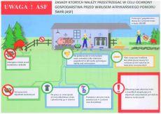 Zasady, których należy przestrzegać wcelu ochrony przed ASF